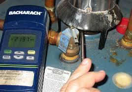 Carbon Monoxide Testing in Long Island